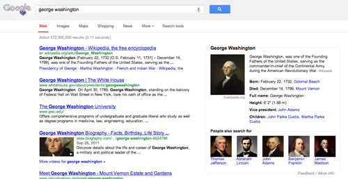 Página de Resultado do Google para George Washington